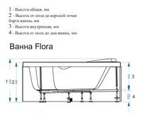 flora схема с размерами