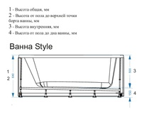 style схема с размерами